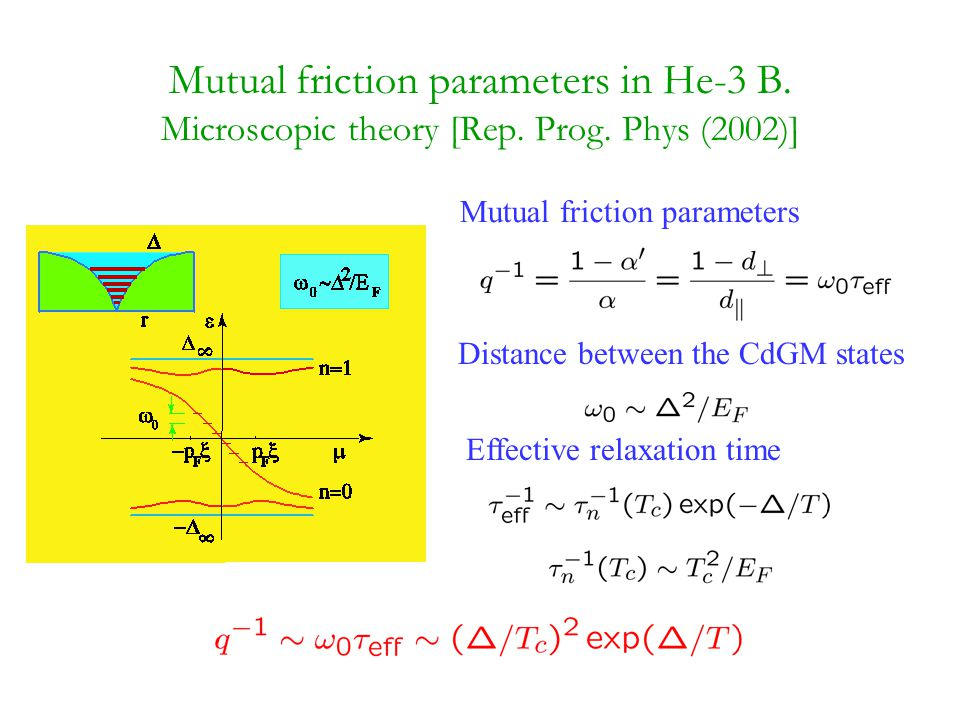 Mutual friction parameters in He-3 B. Microscopic theory [Rep. Prog